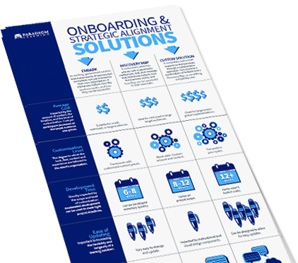 Onboarding & Strategic Alignment Solutions Infographic