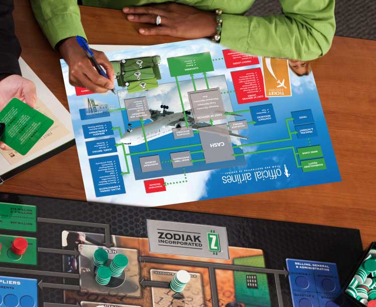 Zodiak®: The Game of Business Finance and Strategy