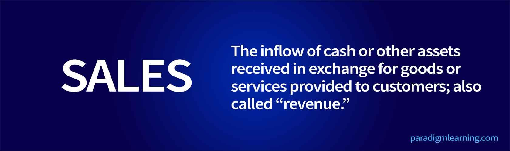 "The inflow of cash or other assets received in exchange for goods or services provided to customers; also called ""revenue."""